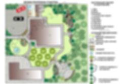 проектирование территории
