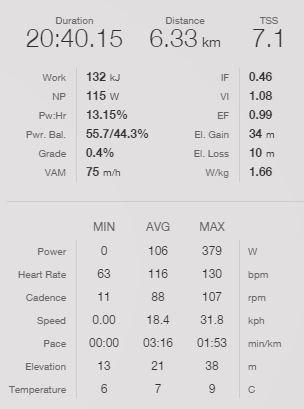commuting by bike power file