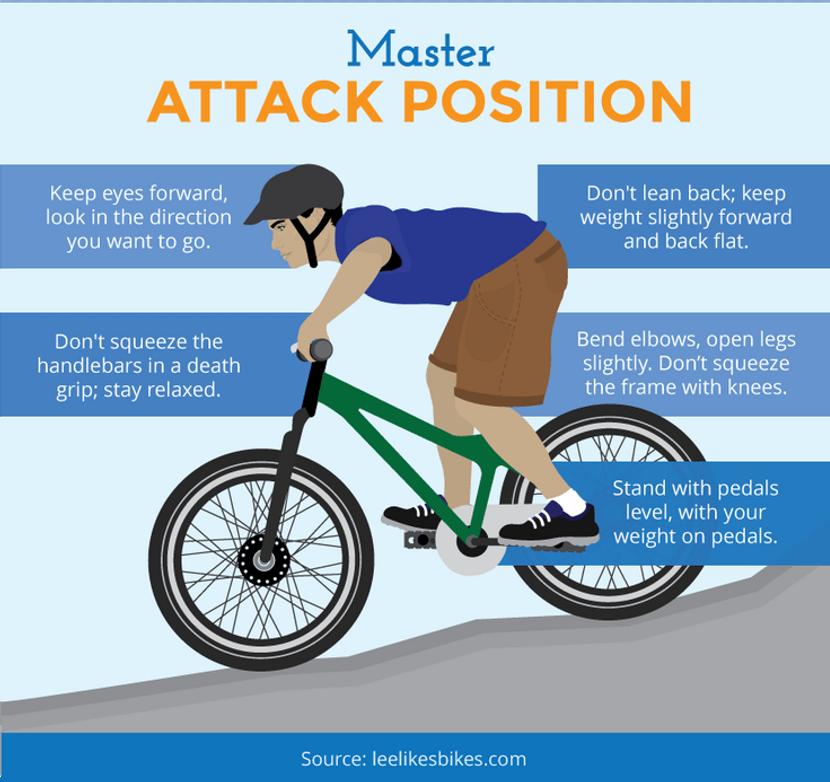 master-attack-position