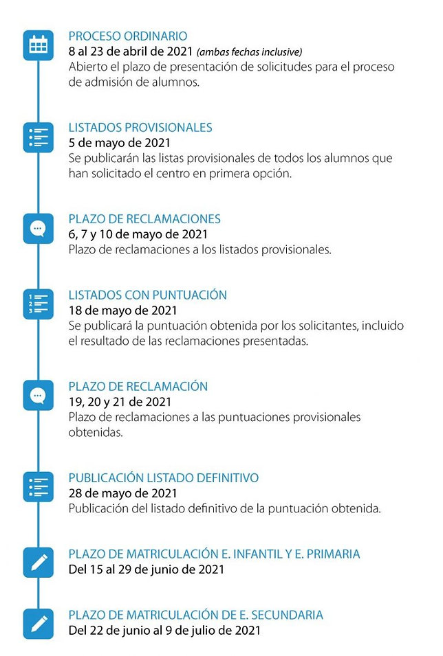 ARENALES_datos_Mesa_de_trabajo_1_copia-e