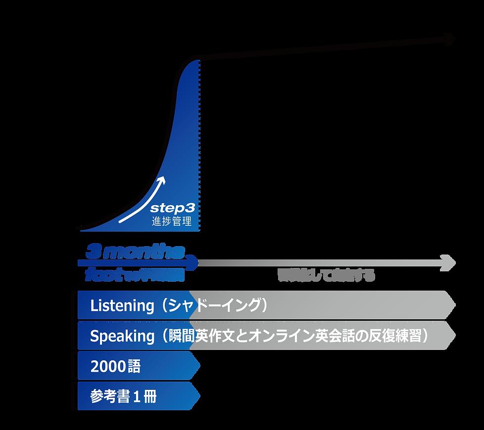 foot diagram-05.png