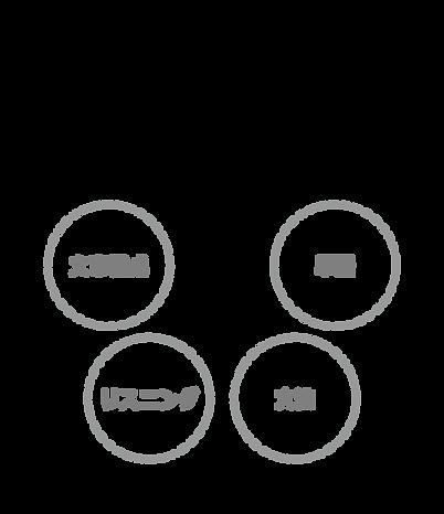 foot diagram-06.png