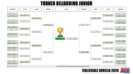 BILIARDINO JUNIOR