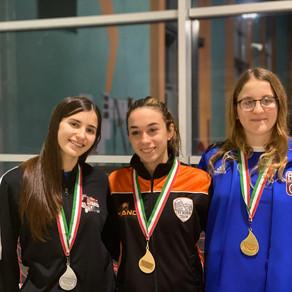 Qualificazioni campionati italiani Syncro..