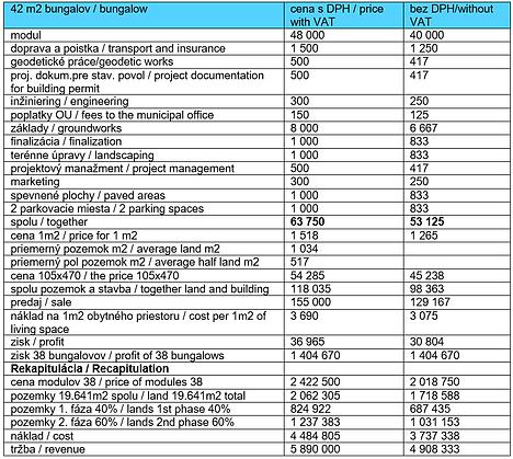 tabulka manarola SK - ENG.png