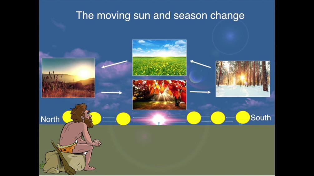 สุริยะปฏิทิน: มิติแห่งกาลเวลาของมนุษยชาติ มรดกพันปีจากบรรพชน