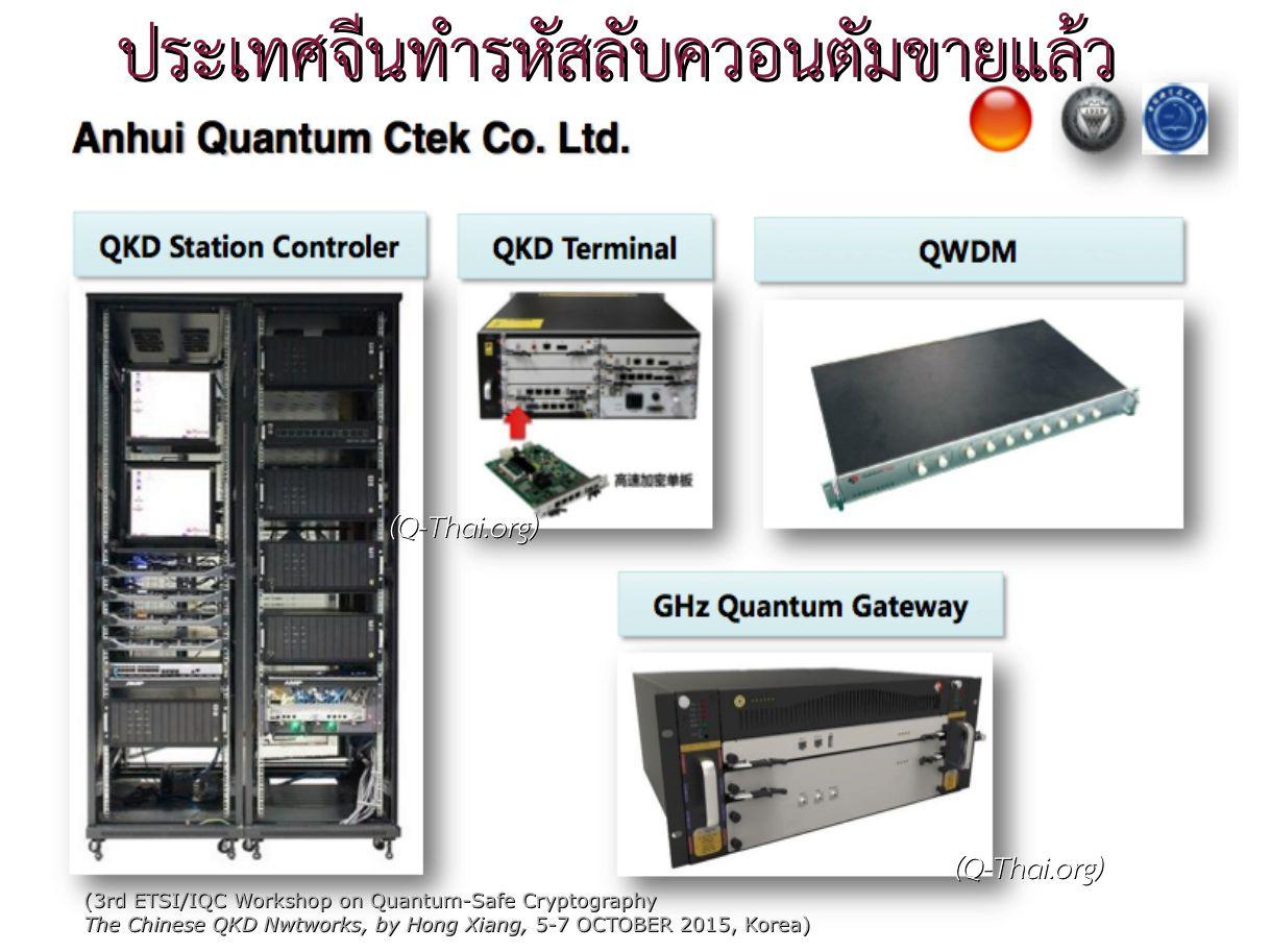Quantum2015-China