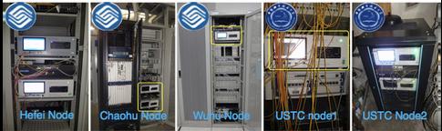 All node's machines