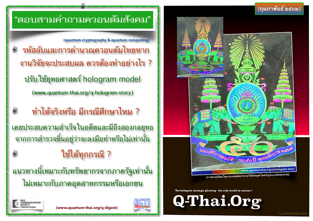 Hologram Model: งานวิจัยไทยสำเร็จได้ด้วย ... ?