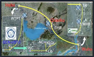 Long range QKD network