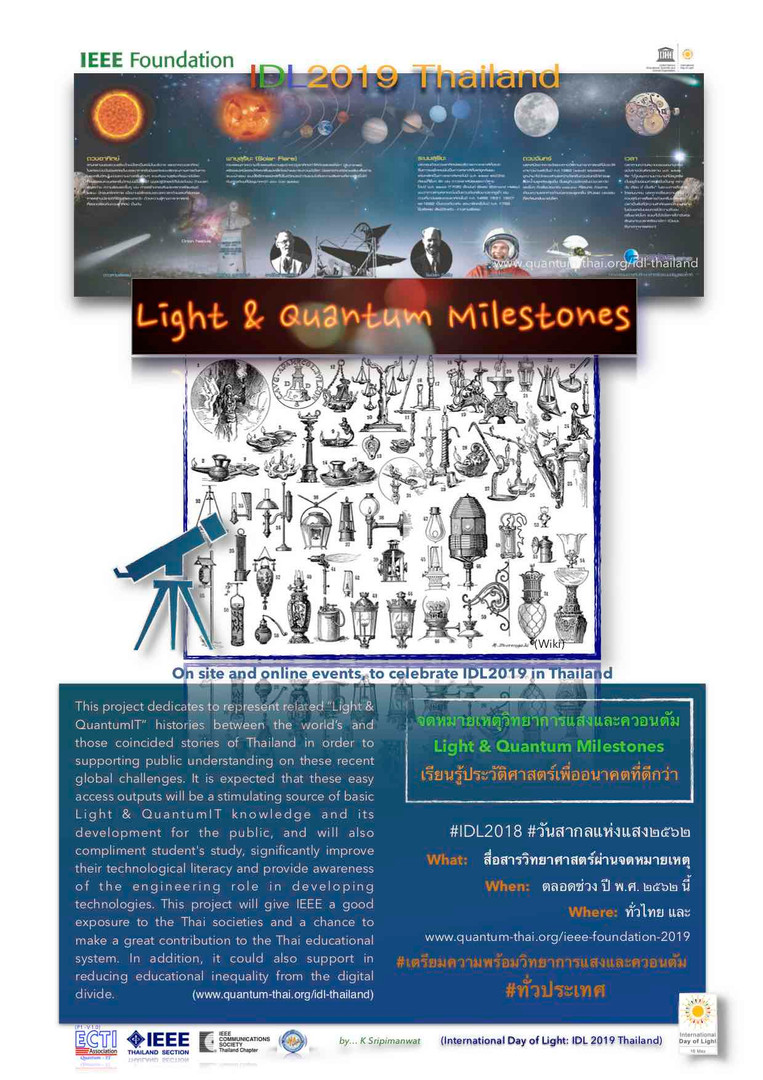 1) Light Milestones
