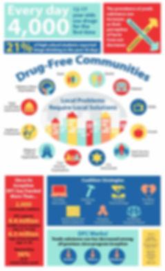 dfc_infographic.jpg 2015-5-11-14:5:23