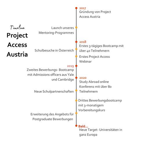Erstes Project Access Webinar-2.png