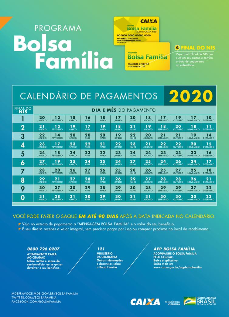 Calendário Bolsa Família 2020/Governo Federal