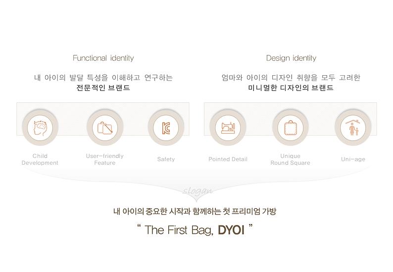 됴이_제품 아이덴티티_v3.0-1.png