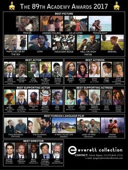 Academy Awards Nominations