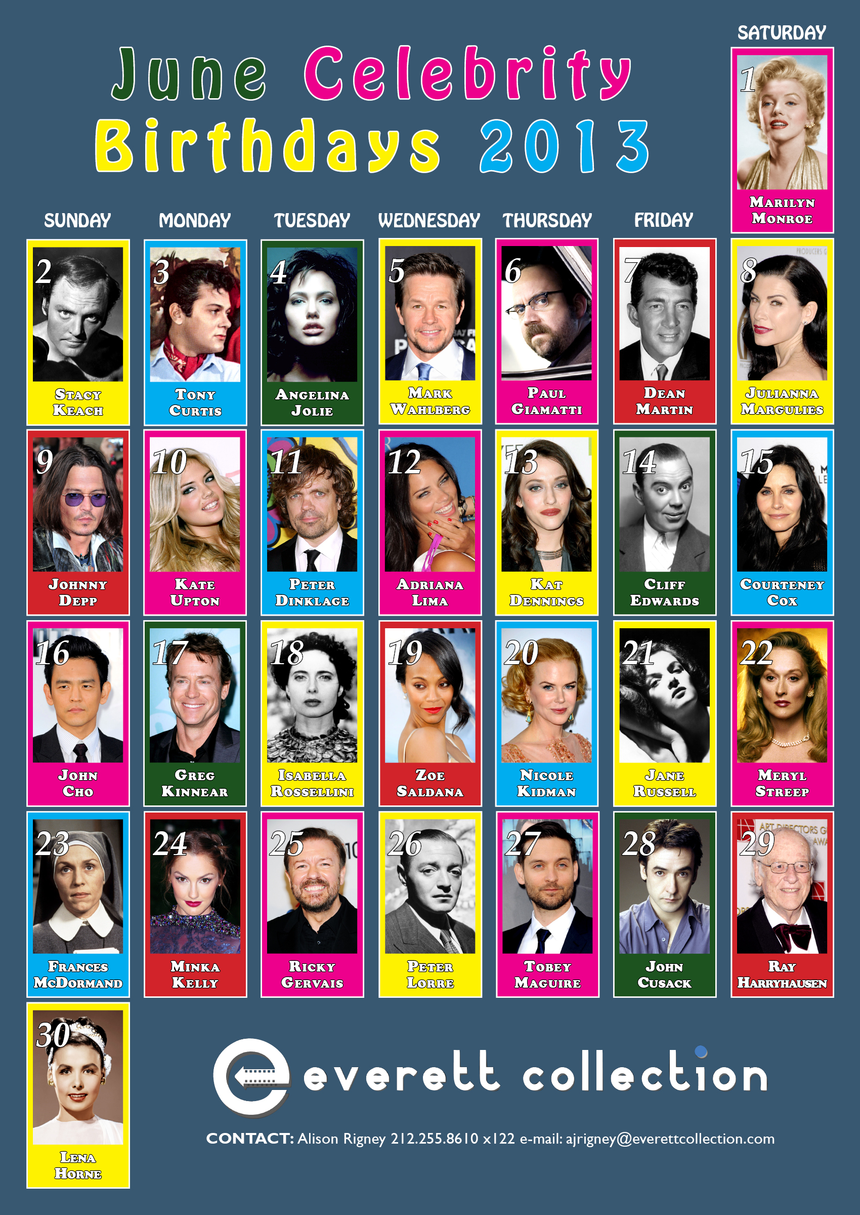 Celebrity Birthdays