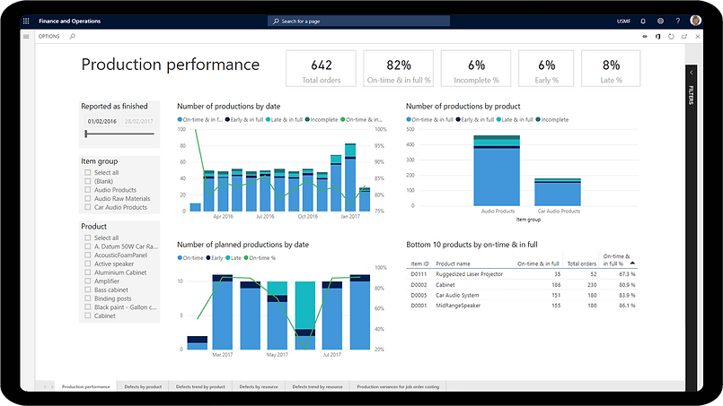 Microsft Dynamics 365 Supply Chain Management