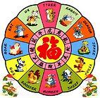 astrologie-chinoise (1).jpg