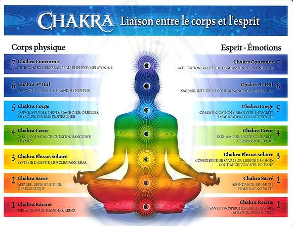 studio syma meditation chakras chacras reequilibrage soins energetiques studio syma drome france les granges gontarde chakras transpersonnels