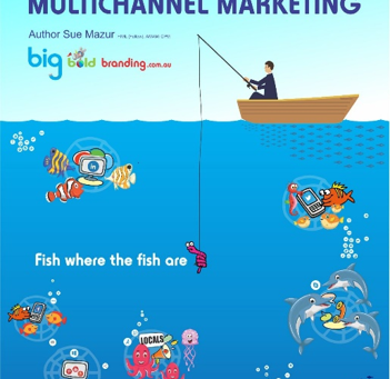 """How can I get my free copy of the E-Book """"Making Sense of Multi-Channel Marketing: Fish Where the Fi"""