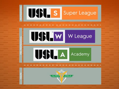 USL Super League Announced