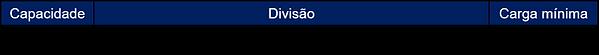 Capacidades - Prix 4 Uno.png