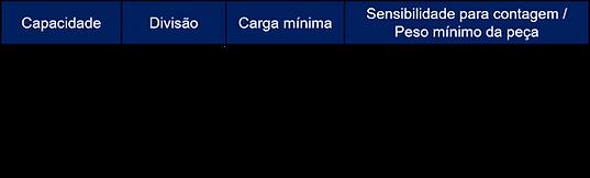 Capacidades - 3400.png