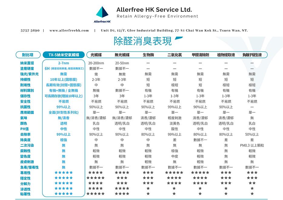 Allerfree HK (1) (1).png