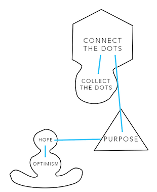 1connect-dots.png