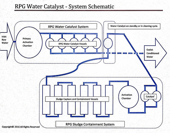 RPG Water Catalyst Schematic jpeg_edited