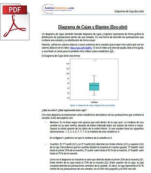 Imagen PDF Box-plot.jpg