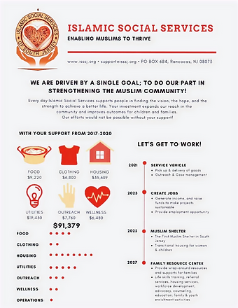 White%20and%20Coral%20Icons%20Infographic%20Resume_edited_edited_edited_edited.png