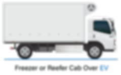 Freezer Truck Cab Over.png