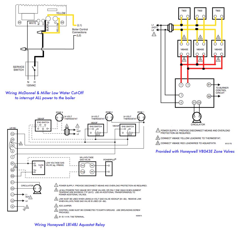 Furnace Installation Oakcreek Wi Airborne Hvacrhairborneheatingandcooling: Edenpure Heaters Wiring Diagram At Elf-jo.com