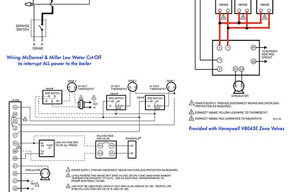 Furnace Installation Oakcreek WI – Honeywell Zone Valves Wiring Diagram
