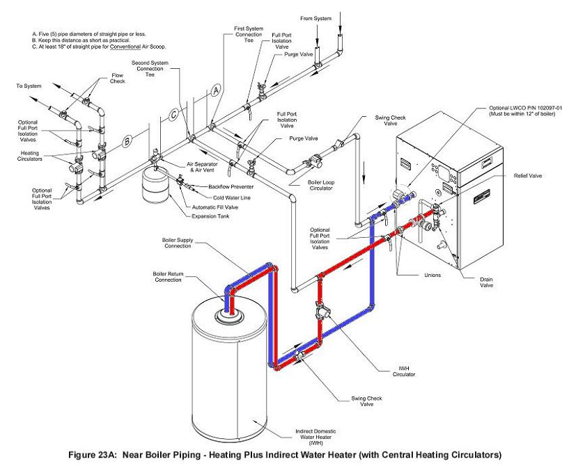 Famous Stratocaster Wiring Mods Tall Ibanez Gio Wiring Round 2 Humbuckers In Series Wiring Diagram For Furnace Old Car Alarm Installation Diagram Fresh3 Humbucker Guitar Boiler Info \u0026 Pricing | WI | Airborne Heating \u0026 Cooling