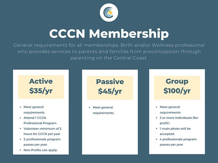 CCCN Membership 11_25_2020.png