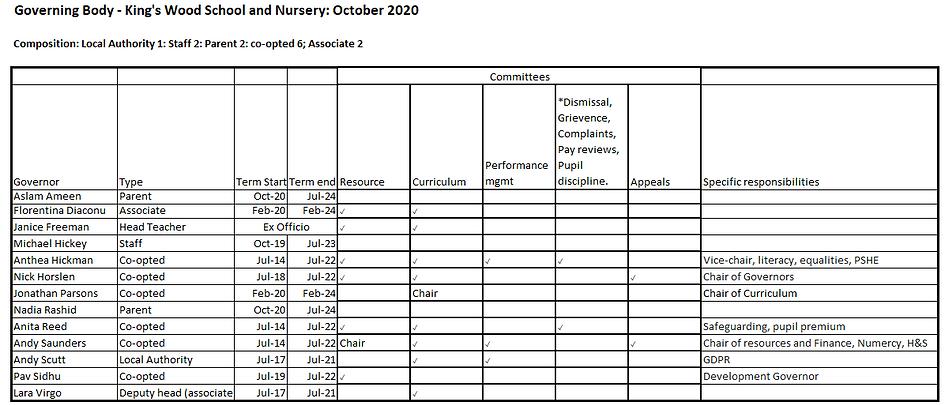 Gov grid Oct 2020.PNG