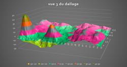 visualisation 3D planéité dallage - scanner 3D