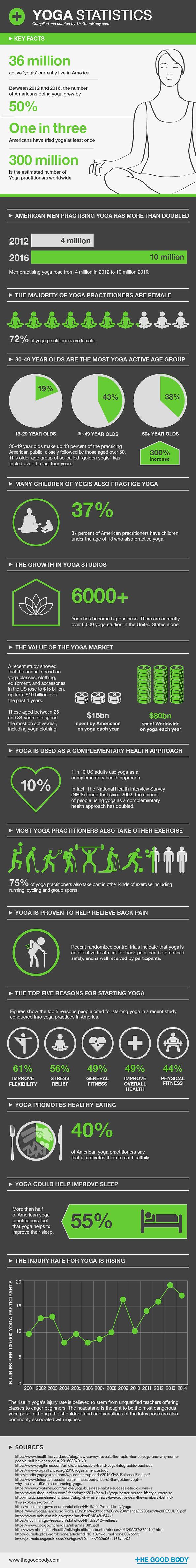 yoga-statistics-infographic.png