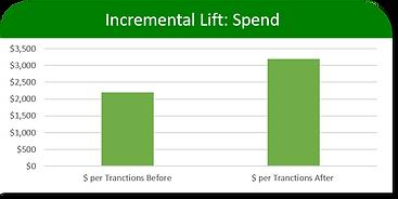 Lift Chart.png
