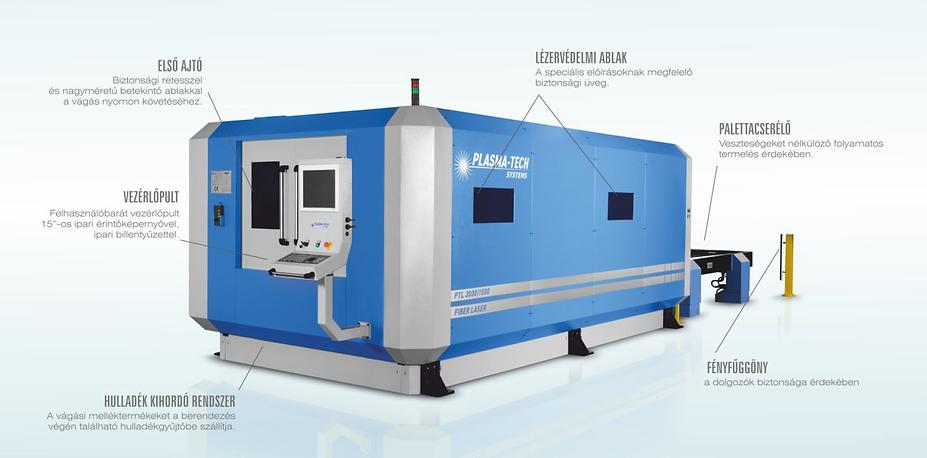 PTL 4001 lemezvágó lézervágó berendezés lemezvágás lézervágás fiber lézer