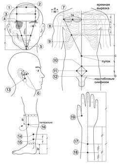 Геометрический метод акупунктуры доктора Биня в неврологии