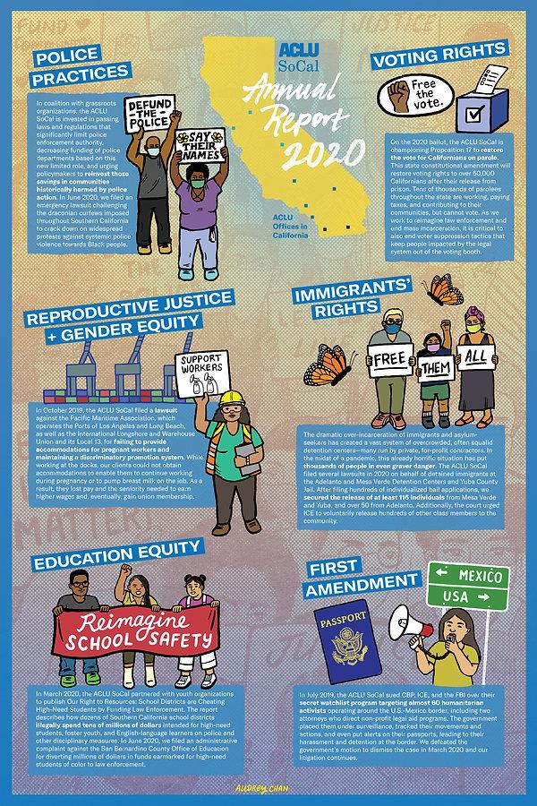 AnnualReport2020.jpg