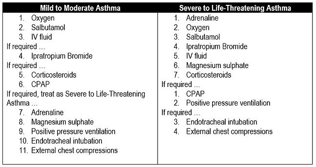 Approach to Asthma.jpg