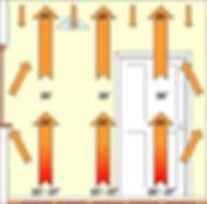 Graphic of underfloor heating heat flow