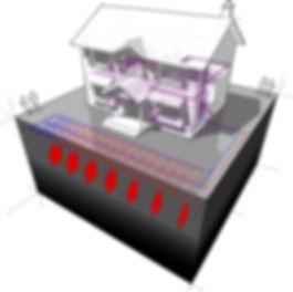 Vector of GSHP