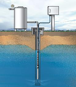 Скважинные насосы Pedrollo применимы для полива и подачи питьевой воды