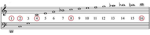 OvertoneSeries-MusicStaff-web.jpg